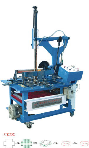 Four Edge Binding machine for Gift box