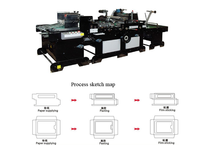 TM-700 Carton Window Filming Machine